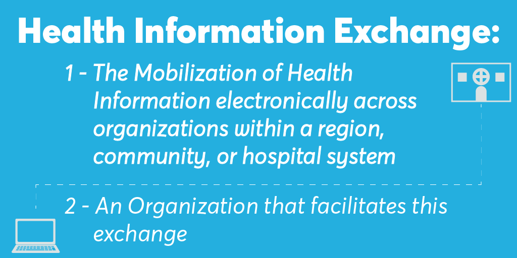 Health Information Exchange Graphic