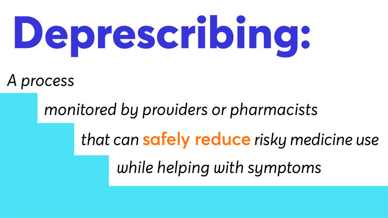 Deprescribing definition and graphics