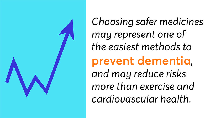 Choosing safe medicines may represent one of the easiest methods to prevent dementia, and may reduce risks more than exercise and cardiovascular health.